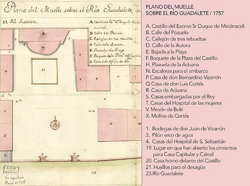 Plaza de la Pescadería – Segunda mitad del XVIII. El plano de 1757.